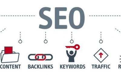 BEYOND SEO: PROTECTING YOUR WEB LINKS