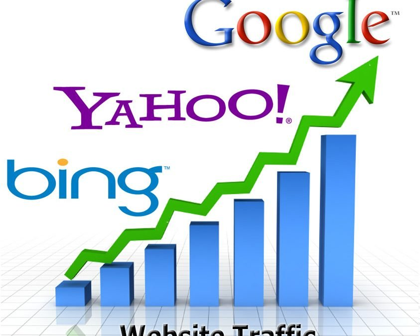 Where Does Your Traffic Come From?