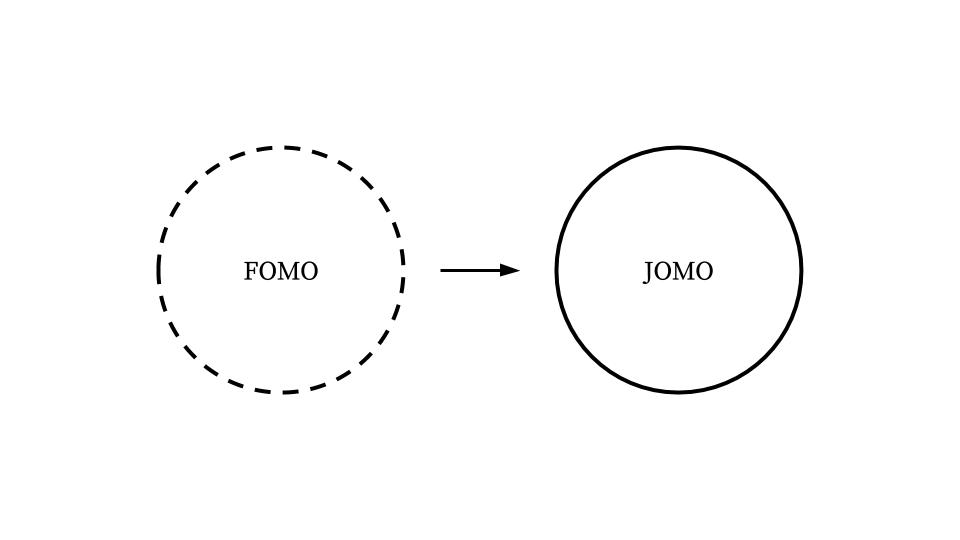 FOMO or JOMO